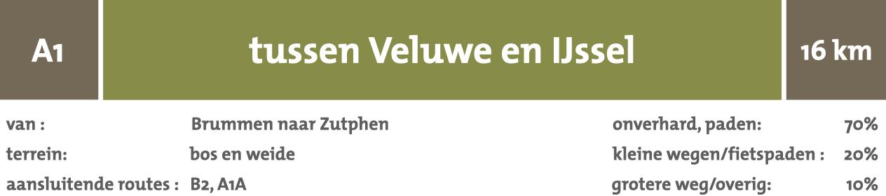 wandelnetwerk van Brummen naar Zutphen