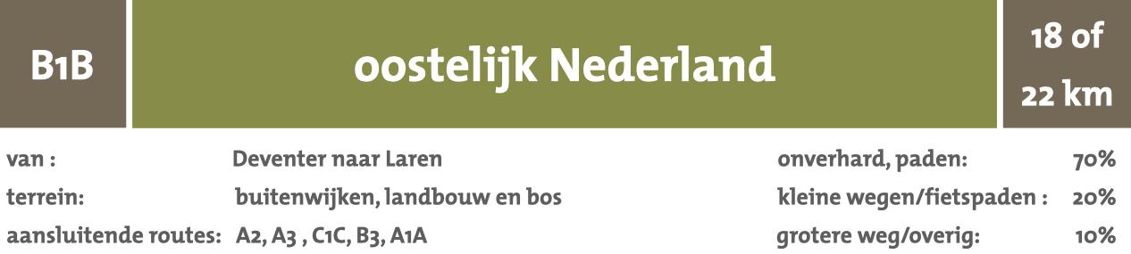 wandelnetwerk van Deventer naar Laren