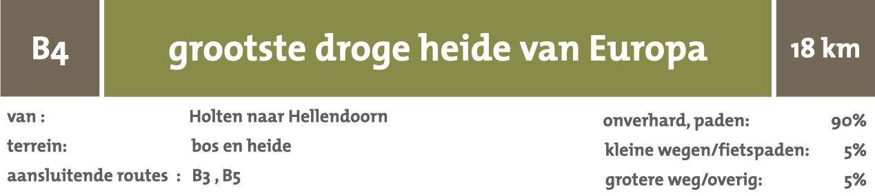 wandelnetwerk van Holten naar Hellendoorn